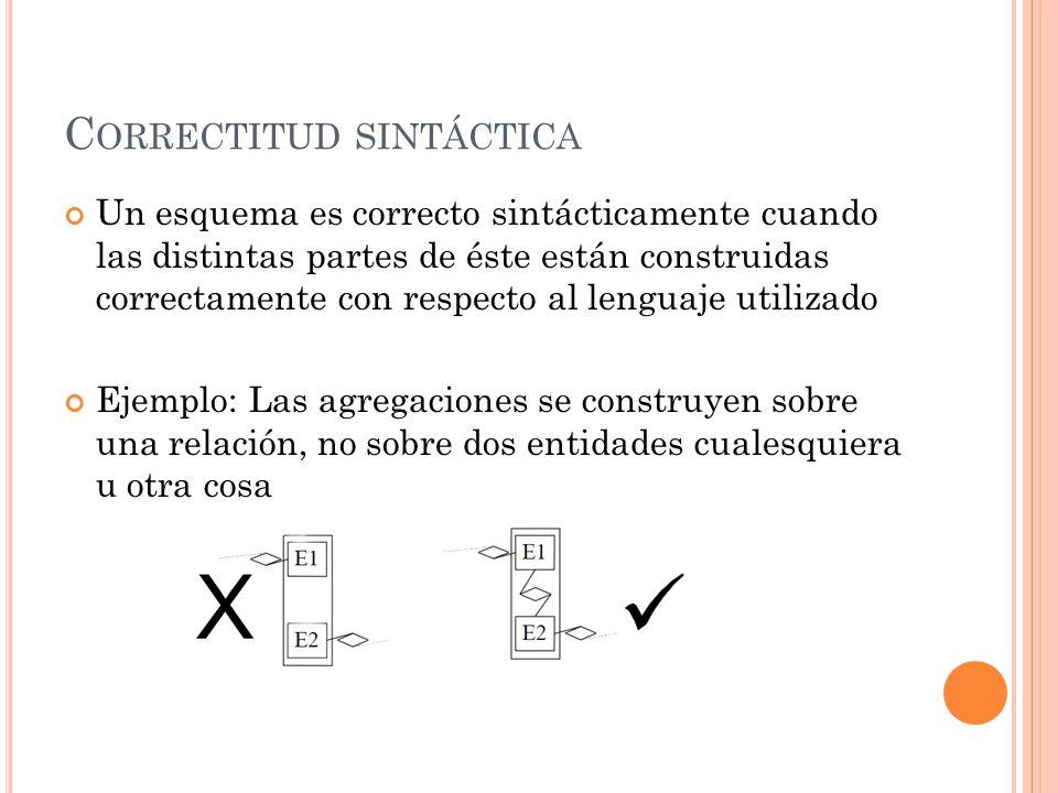 C ORRECTITUD SINTÁCTICA Un esquema es correcto sintácticamente cuando las distintas partes de éste están construidas correctamente con respecto al lenguaje utilizado Ejemplo: Las agregaciones se construyen sobre una relación, no sobre dos entidades cualesquiera u otra cosa