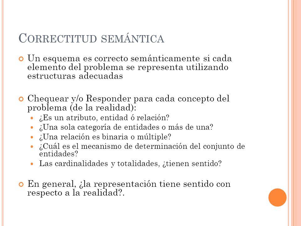 C ORRECTITUD SEMÁNTICA Un esquema es correcto semánticamente si cada elemento del problema se representa utilizando estructuras adecuadas Chequear y/o Responder para cada concepto del problema (de la realidad): ¿Es un atributo, entidad ó relación.