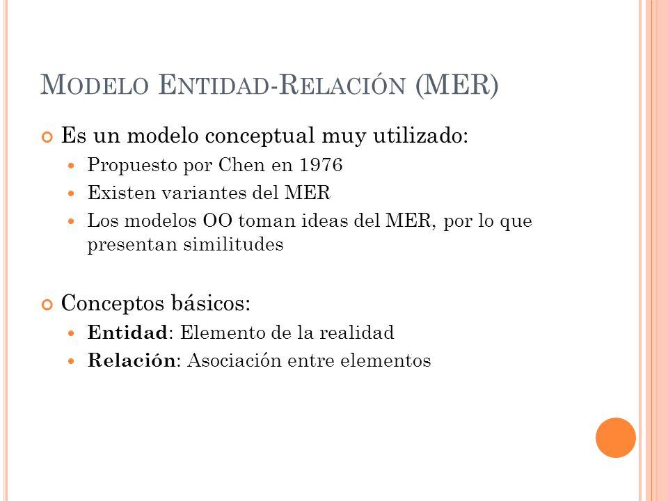 M ODELO E NTIDAD -R ELACIÓN (MER) Es un modelo conceptual muy utilizado: Propuesto por Chen en 1976 Existen variantes del MER Los modelos OO toman ideas del MER, por lo que presentan similitudes Conceptos básicos: Entidad : Elemento de la realidad Relación : Asociación entre elementos
