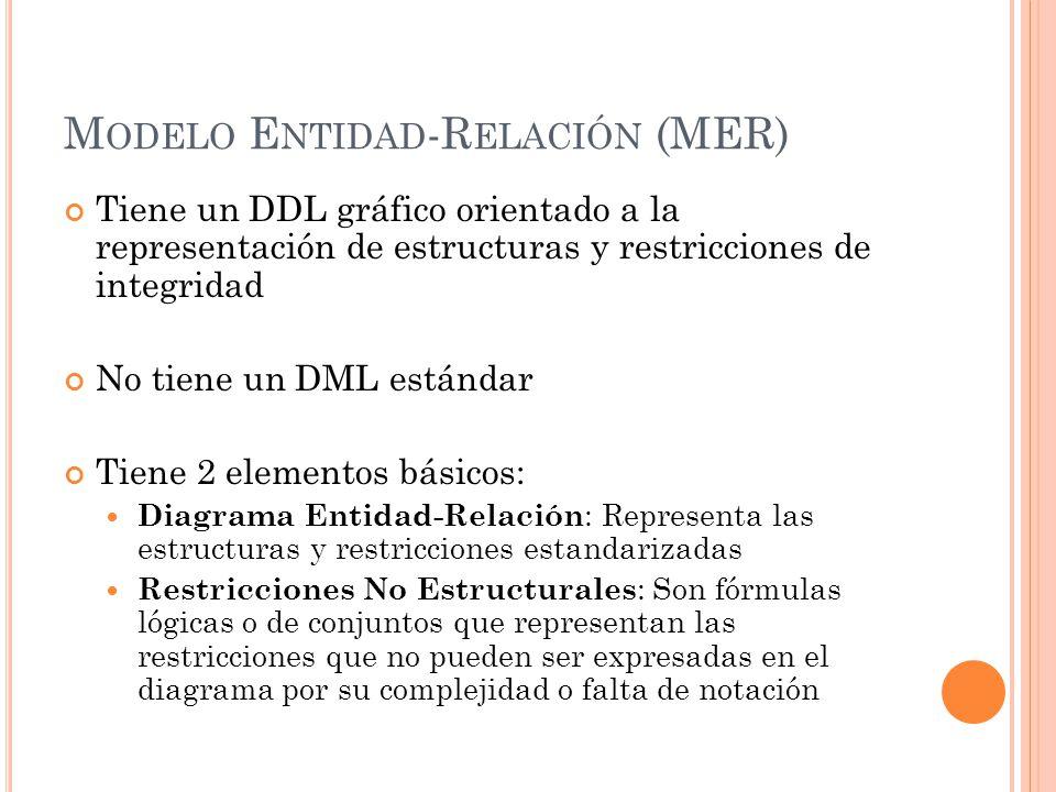 M ODELO E NTIDAD -R ELACIÓN (MER) Tiene un DDL gráfico orientado a la representación de estructuras y restricciones de integridad No tiene un DML estándar Tiene 2 elementos básicos: Diagrama Entidad-Relación : Representa las estructuras y restricciones estandarizadas Restricciones No Estructurales : Son fórmulas lógicas o de conjuntos que representan las restricciones que no pueden ser expresadas en el diagrama por su complejidad o falta de notación