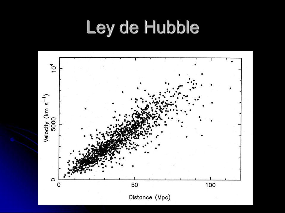 Ley de Hubble