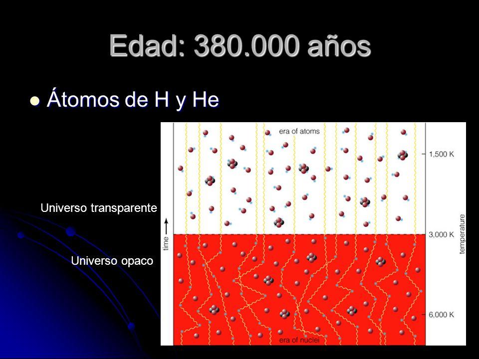 Edad: 380.000 años Átomos de H y He Átomos de H y He Universo opaco Universo transparente