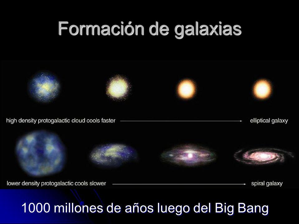 Formación de galaxias 1000 millones de años luego del Big Bang