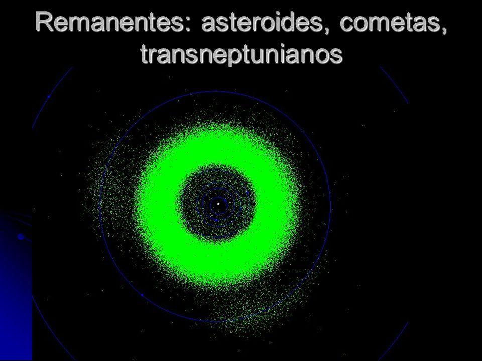 Remanentes: asteroides, cometas, transneptunianos