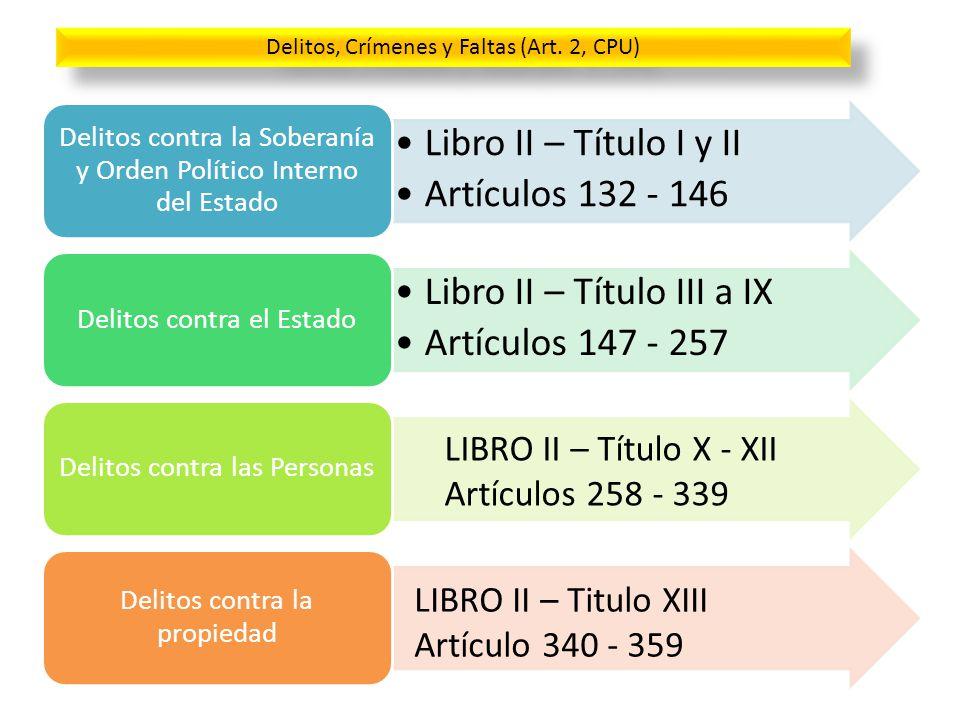 Libro II – Título I y II Artículos 132 - 146 Delitos contra la Soberanía y Orden Político Interno del Estado Libro II – Título III a IX Artículos 147