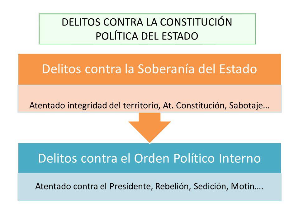 DELITOS CONTRA LA CONSTITUCIÓN POLÍTICA DEL ESTADO Delitos contra el Orden Político Interno Atentado contra el Presidente, Rebelión, Sedición, Motín….