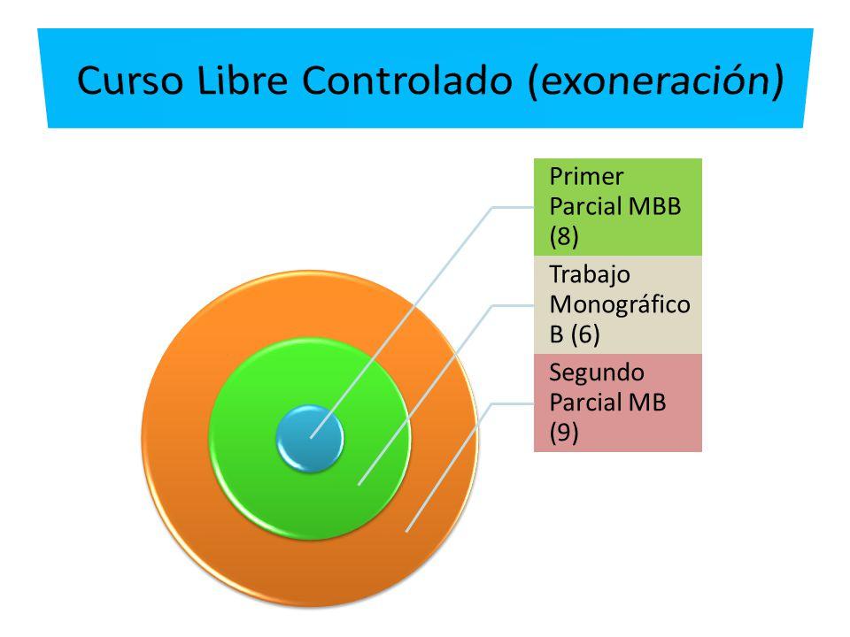 Primer Parcial MBB (8) Trabajo Monográfico B (6) Segundo Parcial MB (9)