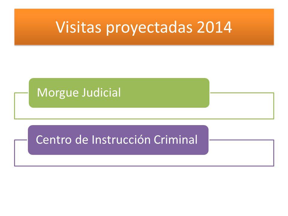 Visitas proyectadas 2014 Morgue Judicial Centro de Instrucción Criminal