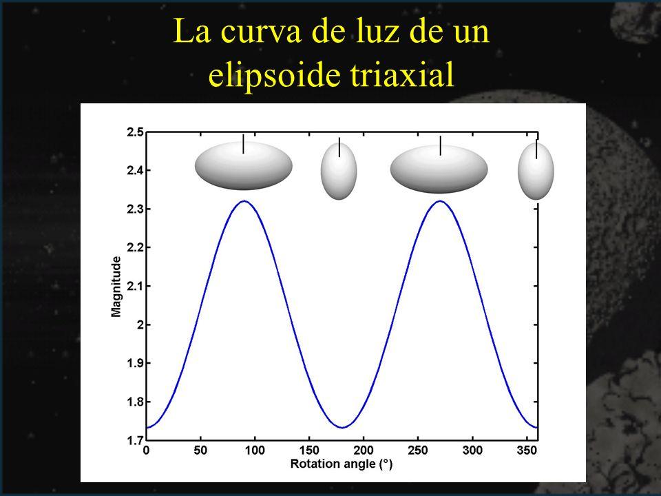 La curva de luz de un elipsoide triaxial