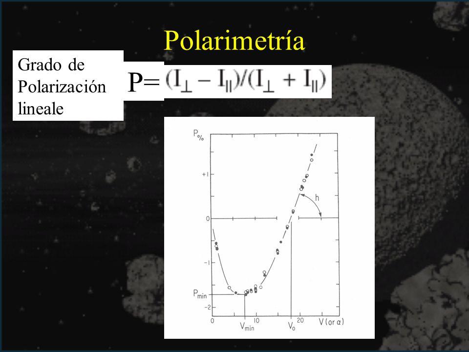 Polarimetría P= Grado de Polarización lineale