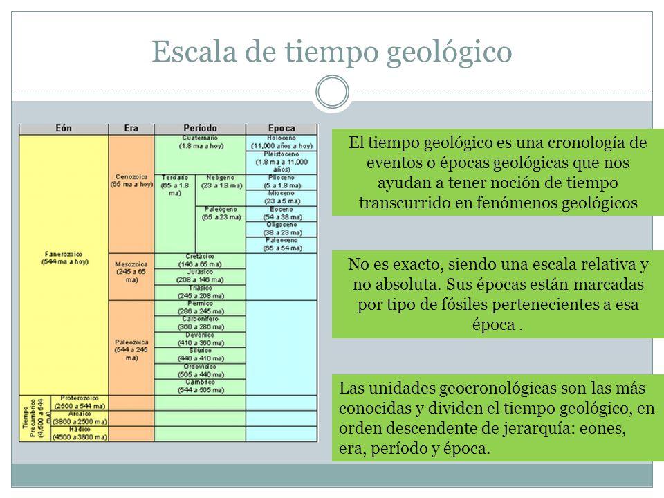 Escala de tiempo geológico El tiempo geológico es una cronología de eventos o épocas geológicas que nos ayudan a tener noción de tiempo transcurrido en fenómenos geológicos No es exacto, siendo una escala relativa y no absoluta.