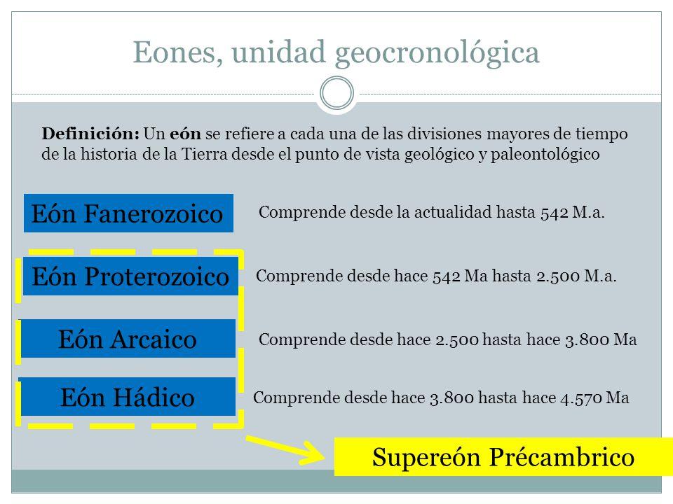 Eones, unidad geocronológica Eón Fanerozoico Comprende desde la actualidad hasta 542 M.a. Eón Proterozoico Comprende desde hace 542 Ma hasta 2.500 M.a