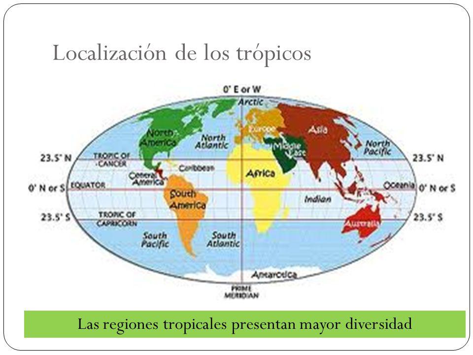 Localización de los trópicos Las regiones tropicales presentan mayor diversidad