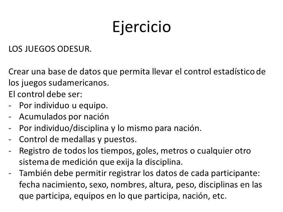 Sigue Juegos Odesur -Estadísticas por individuo, disciplina, nación, equipo.