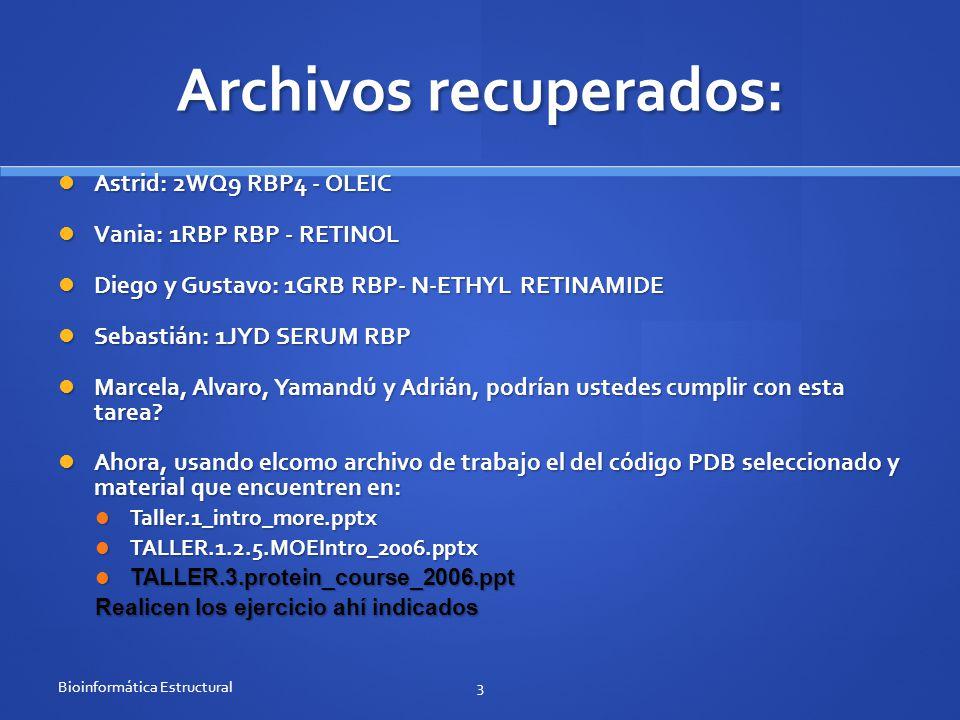 Archivos recuperados: Astrid: 2WQ9 RBP4 - OLEIC Astrid: 2WQ9 RBP4 - OLEIC Vania: 1RBP RBP - RETINOL Vania: 1RBP RBP - RETINOL Diego y Gustavo: 1GRB RB