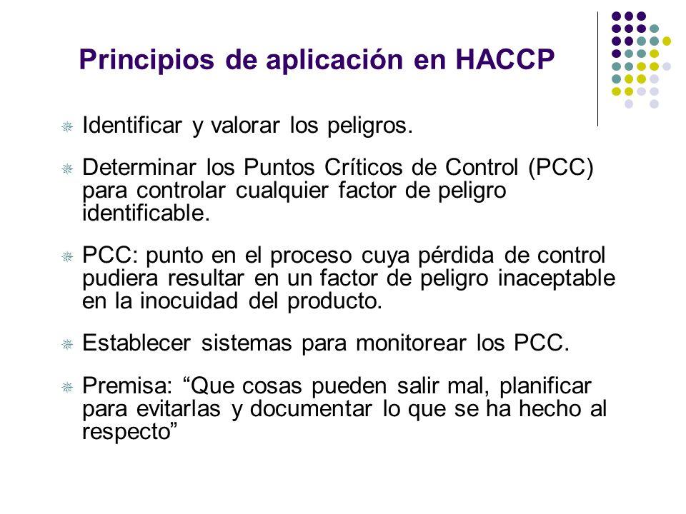 HACCP Análisis de peligros y Puntos Críticos de Control Sistema preventivo: busca la producción de alimentos inocuos. Objetivo: elaboración de aliment