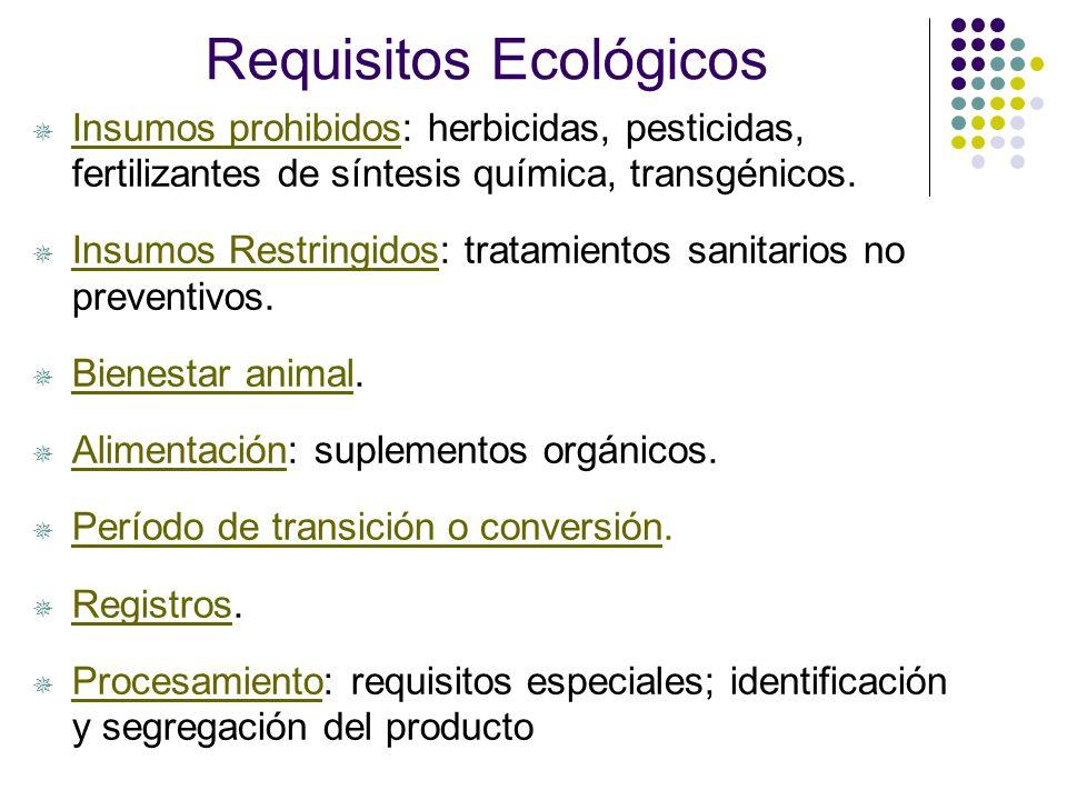 Normas y Certificación Ecológica Normas Internacionales (IFOAM) Normas por países: directiva 2092/91 de la Unión Europea, Organic Food Production Act