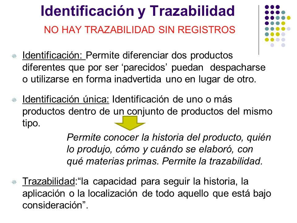 Requisitos Ecológicos Insumos prohibidos: herbicidas, pesticidas, fertilizantes de síntesis química, transgénicos. Insumos Restringidos: tratamientos