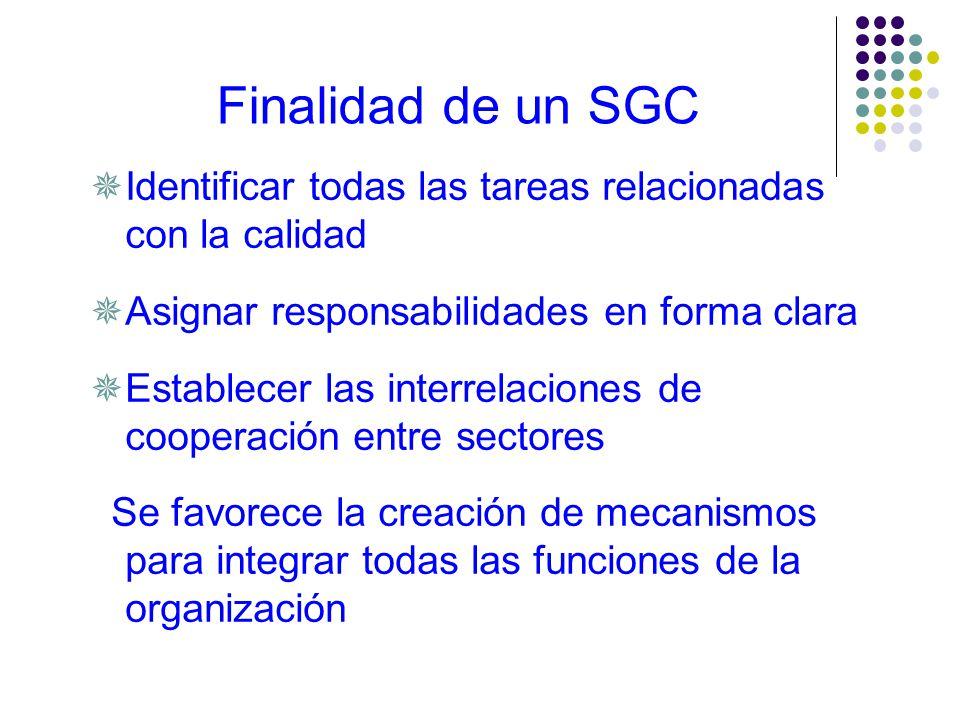 Sistema de Gestión de la Calidad Conjunto de: Estructura organizativa Procesos Procedimientos Recursos necesarios para llevar a cabo la gestión de la