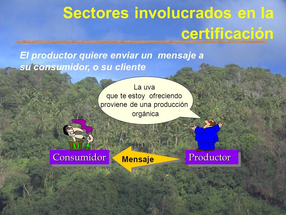 Involucra a Cinco Sectores: Consumidor Productor Certificador Acreditador Estándares / Critérios