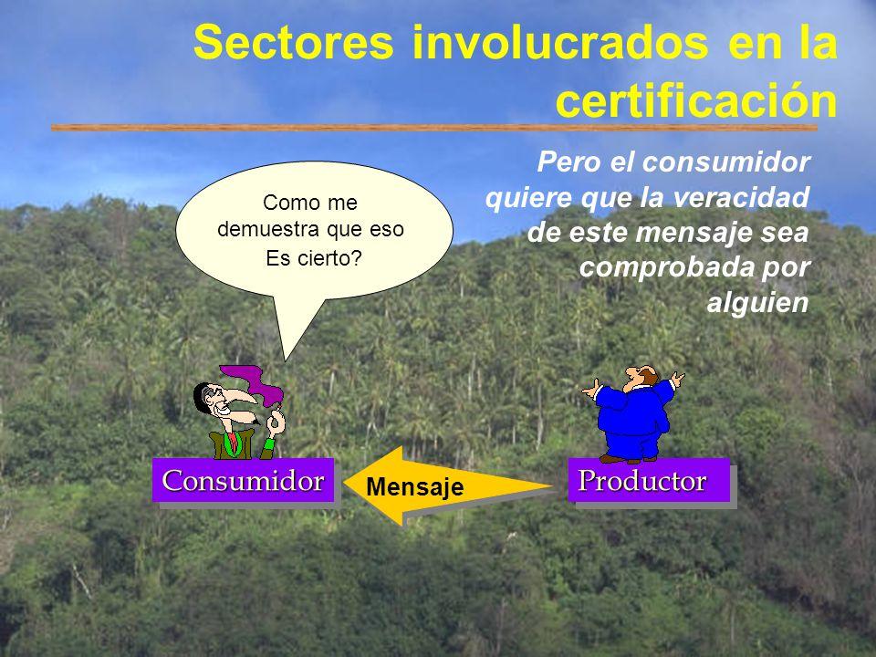 Sectores involucrados en la certificación ProductorProductorConsumidorConsumidor Mensaje El productor quiere enviar un mensaje a su consumidor, o su c