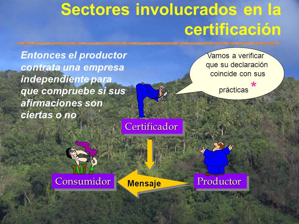 Sectores involucrados en la certificación ProductorProductorConsumidorConsumidor Mensaje Pero el consumidor quiere que la veracidad de este mensaje se