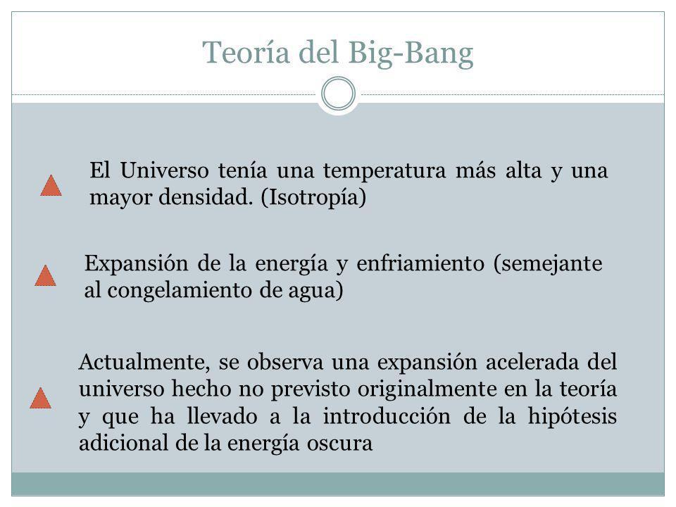 Teoría del Big-Bang El Universo tenía una temperatura más alta y una mayor densidad. (Isotropía) Actualmente, se observa una expansión acelerada del u