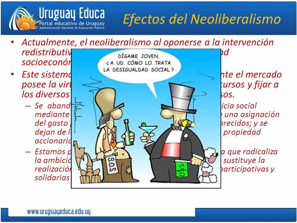 Efectos del Neoliberalismo Actualmente, el neoliberalismo al oponerse a la intervención redistributiva del Estado, perpetúa la desigualdad socioeconómica tradicional y la acrecienta.