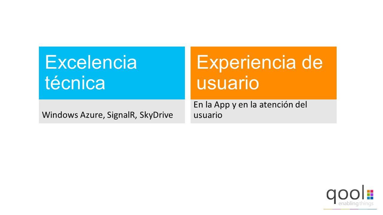 Experiencia de usuario En la App y en la atención del usuario Excelencia técnica Windows Azure, SignalR, SkyDrive