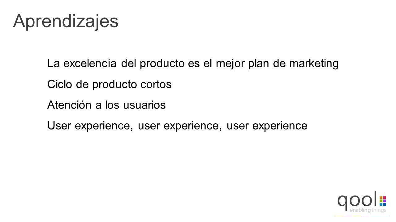 Aprendizajes La excelencia del producto es el mejor plan de marketing Ciclo de producto cortos Atención a los usuarios User experience, user experience, user experience