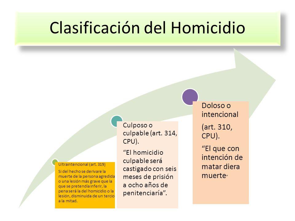 Clasificación del Homicidio Ultraintencional (art. 319) Si del hecho se derivare la muerte de la persona agredida o una lesión más grave que la que se
