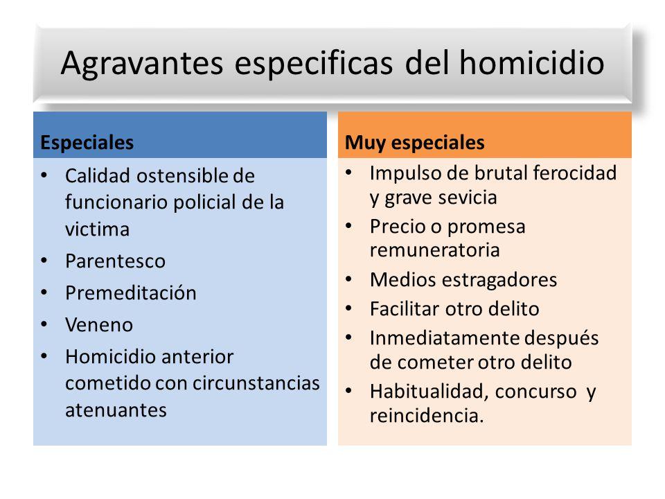 Agravantes especificas del homicidio Especiales Calidad ostensible de funcionario policial de la victima Parentesco Premeditación Veneno Homicidio ant