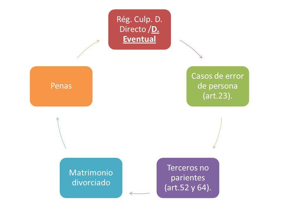 Rég. Culp. D. Directo /D. Eventual Casos de error de persona (art.23). Terceros no parientes (art.52 y 64). Matrimonio divorciado Penas
