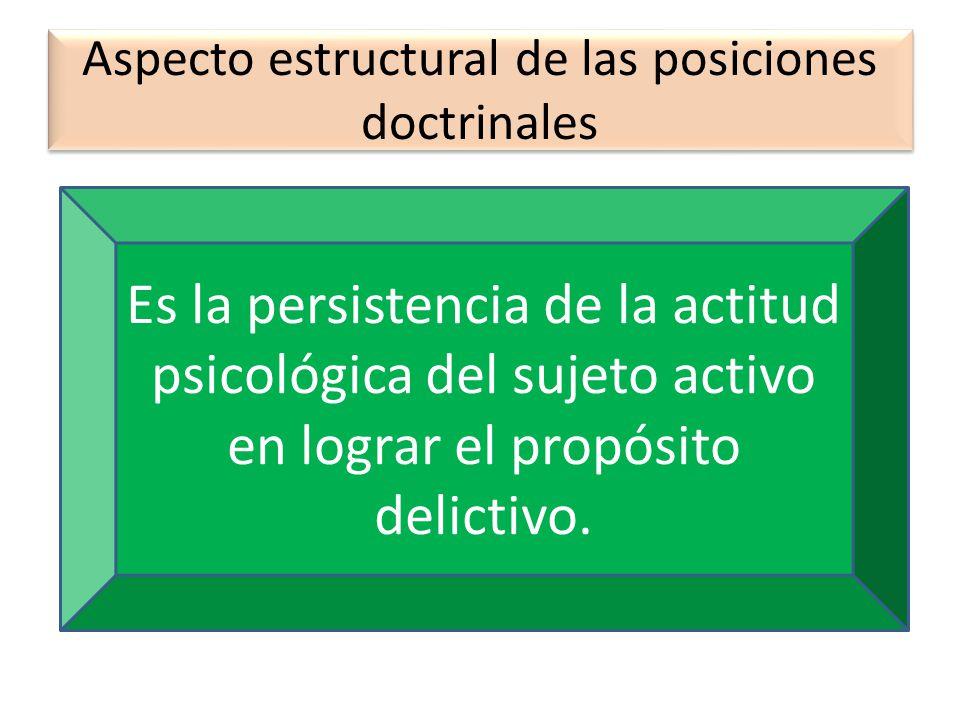 Aspecto estructural de las posiciones doctrinales Es la persistencia de la actitud psicológica del sujeto activo en lograr el propósito delictivo.