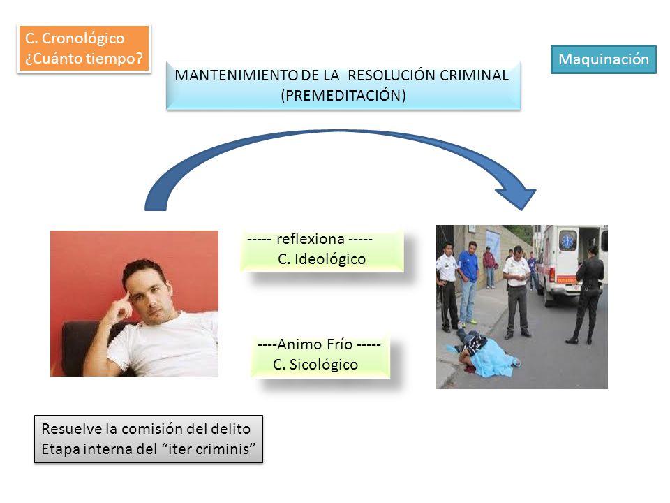 MANTENIMIENTO DE LA RESOLUCIÓN CRIMINAL (PREMEDITACIÓN) MANTENIMIENTO DE LA RESOLUCIÓN CRIMINAL (PREMEDITACIÓN) Resuelve la comisión del delito Etapa