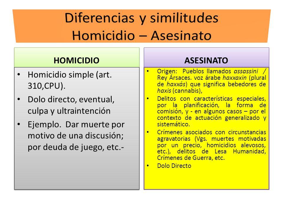 HOMICIDIO Homicidio simple (art. 310,CPU). Dolo directo, eventual, culpa y ultraintención Ejemplo. Dar muerte por motivo de una discusión; por deuda d