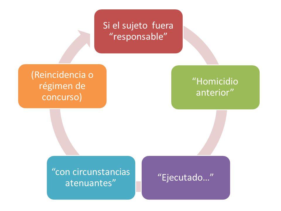 Si el sujeto fuera responsable Homicidio anterior Ejecutado… con circunstancias atenuantes (Reincidencia o régimen de concurso)