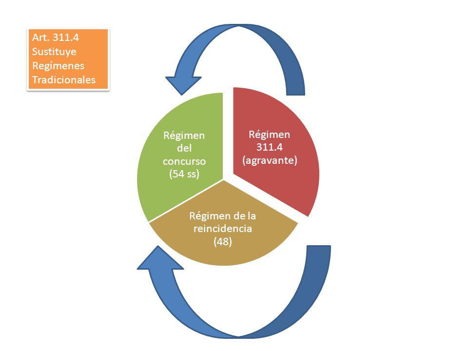 Régimen 311.4 (agravante) Régimen de la reincidencia (48) Régimen del concurso (54 ss) Art. 311.4 Sustituye Regímenes Tradicionales Art. 311.4 Sustitu