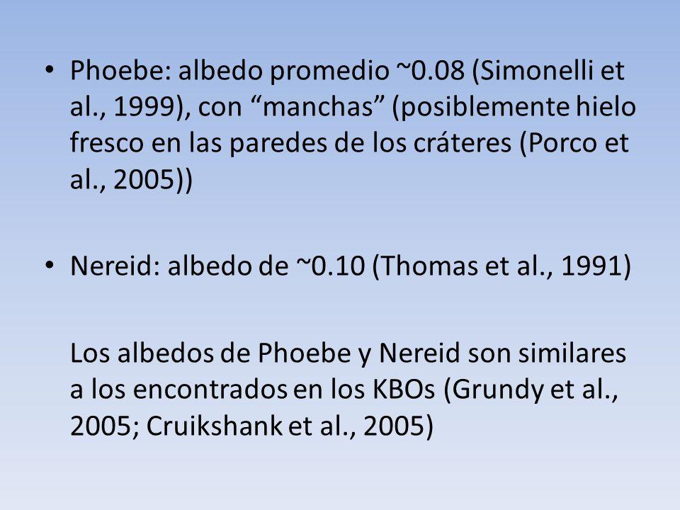 Phoebe: albedo promedio ~0.08 (Simonelli et al., 1999), con manchas (posiblemente hielo fresco en las paredes de los cráteres (Porco et al., 2005)) Ne