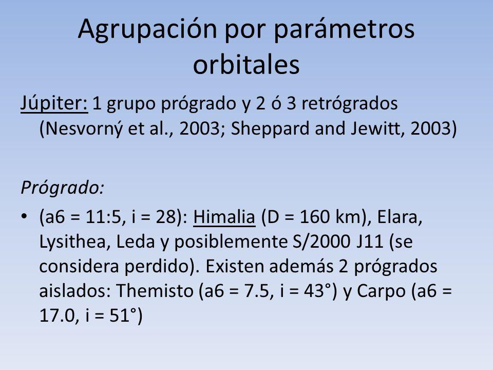 Agrupación por parámetros orbitales Júpiter: 1 grupo prógrado y 2 ó 3 retrógrados (Nesvorný et al., 2003; Sheppard and Jewitt, 2003) Prógrado: (a6 = 1