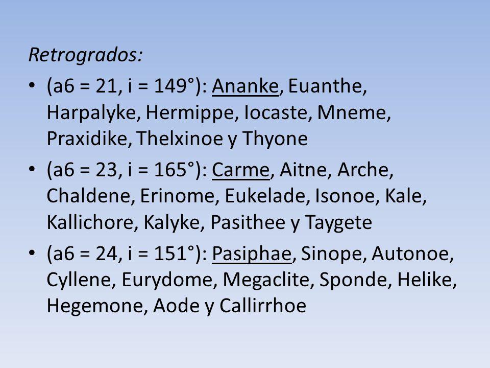 Retrogrados: (a6 = 21, i = 149°): Ananke, Euanthe, Harpalyke, Hermippe, Iocaste, Mneme, Praxidike, Thelxinoe y Thyone (a6 = 23, i = 165°): Carme, Aitn
