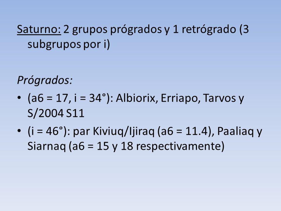 Saturno: 2 grupos prógrados y 1 retrógrado (3 subgrupos por i) Prógrados: (a6 = 17, i = 34°): Albiorix, Erriapo, Tarvos y S/2004 S11 (i = 46°): par Ki