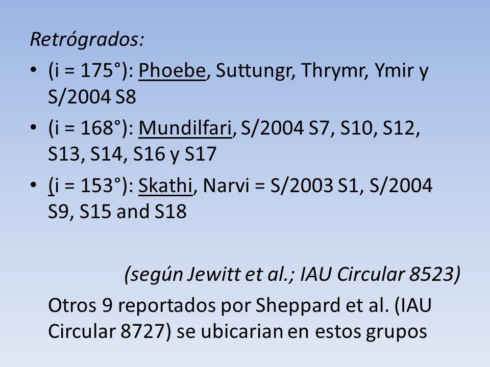 Retrógrados: (i = 175°): Phoebe, Suttungr, Thrymr, Ymir y S/2004 S8 (i = 168°): Mundilfari, S/2004 S7, S10, S12, S13, S14, S16 y S17 (i = 153°): Skath