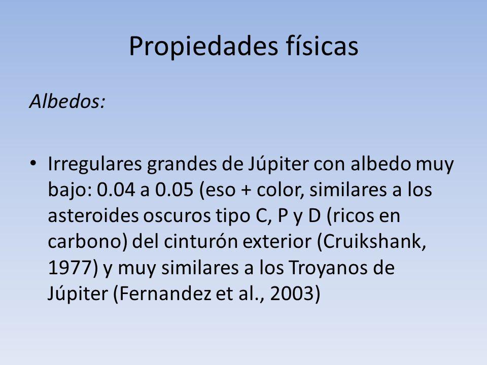 Propiedades físicas Albedos: Irregulares grandes de Júpiter con albedo muy bajo: 0.04 a 0.05 (eso + color, similares a los asteroides oscuros tipo C,