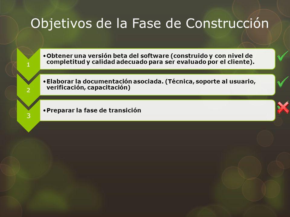 Objetivo 1 Casos de Uso Implementados.Versión beta, utilización de feedback por parte del cliente.