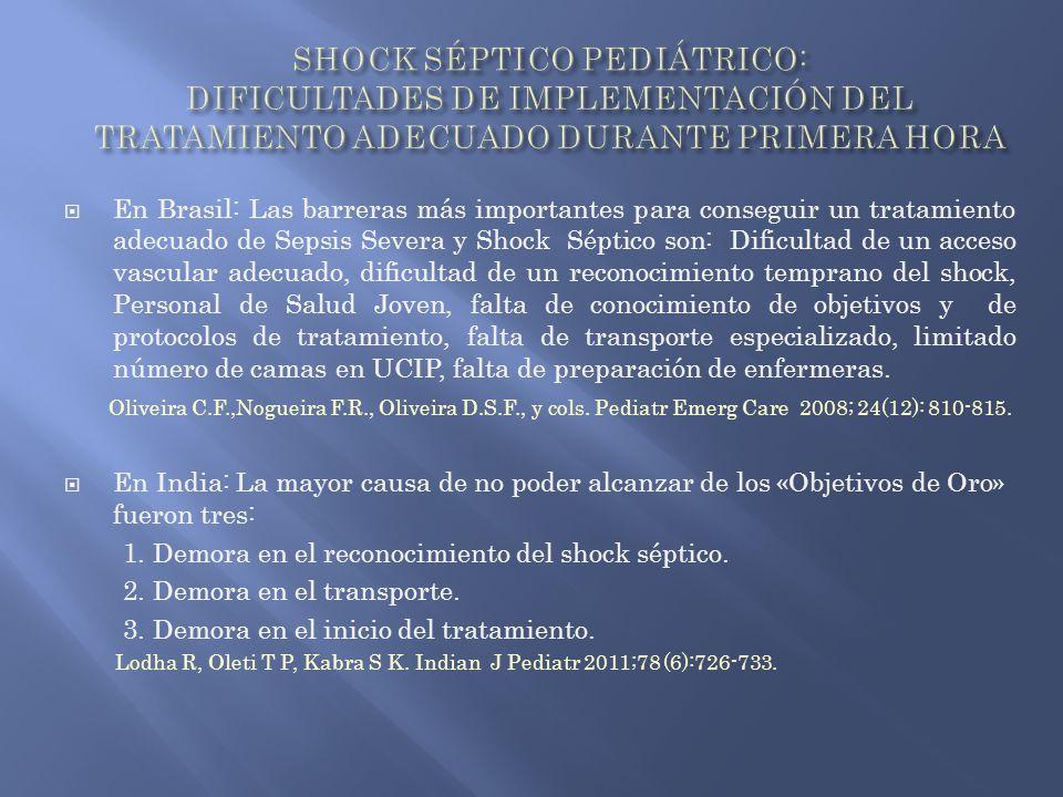 En Brasil: Las barreras más importantes para conseguir un tratamiento adecuado de Sepsis Severa y Shock Séptico son: Dificultad de un acceso vascular