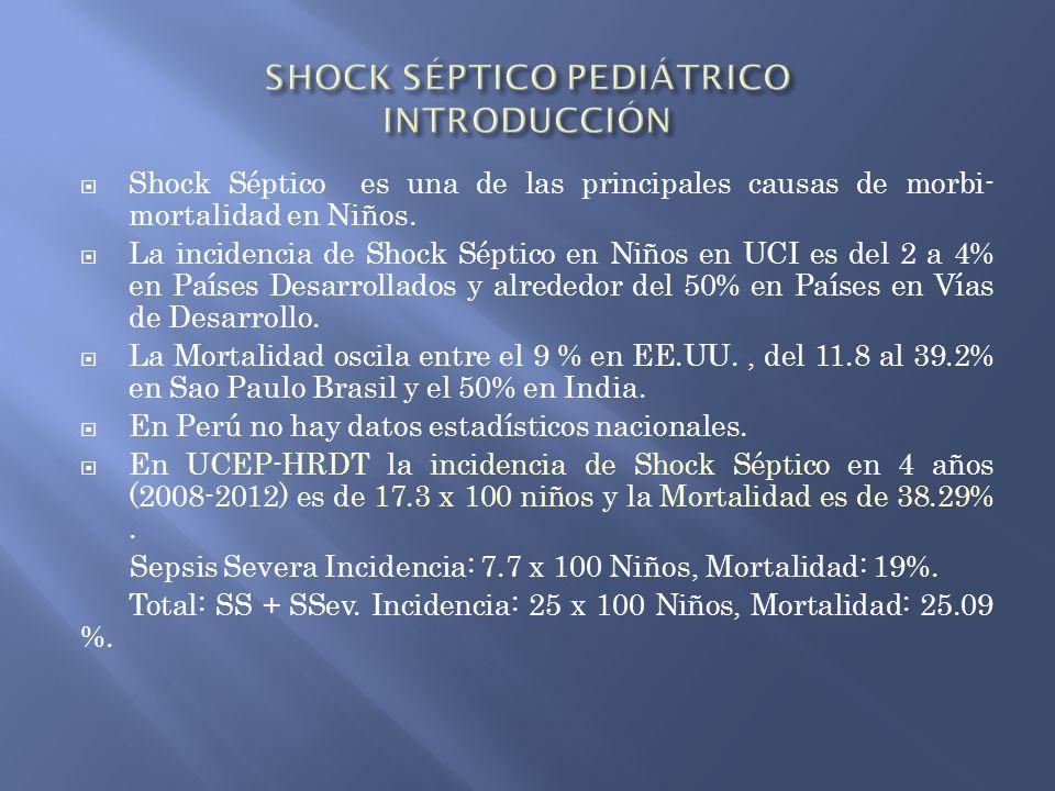 Shock Séptico es una de las principales causas de morbi- mortalidad en Niños. La incidencia de Shock Séptico en Niños en UCI es del 2 a 4% en Países D