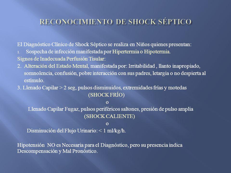 El Diagnóstico Clínico de Shock Séptico se realiza en Niños quienes presentan: 1. Sospecha de infección manifestada por Hipertermia o Hipotermia. Sign