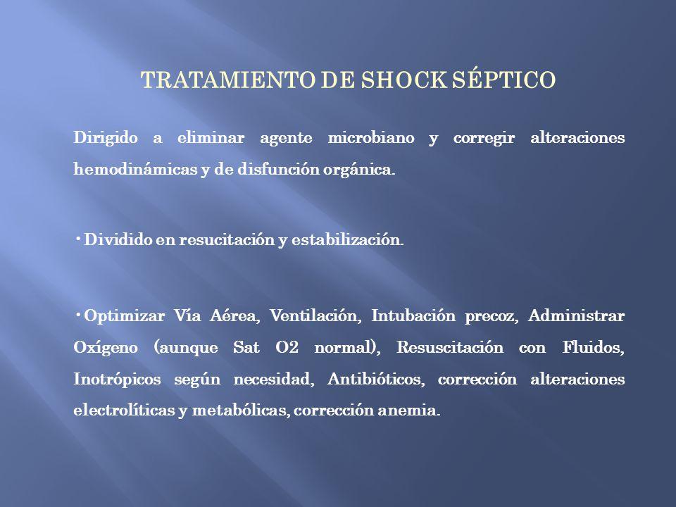 TRATAMIENTO DE SHOCK SÉPTICO Dirigido a eliminar agente microbiano y corregir alteraciones hemodinámicas y de disfunción orgánica. Dividido en resucit