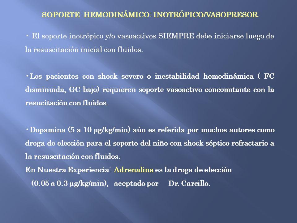 SOPORTE HEMODINÁMICO: INOTRÓPICO/VASOPRESOR: El soporte inotrópico y/o vasoactivos SIEMPRE debe iniciarse luego de la resuscitación inicial con fluido